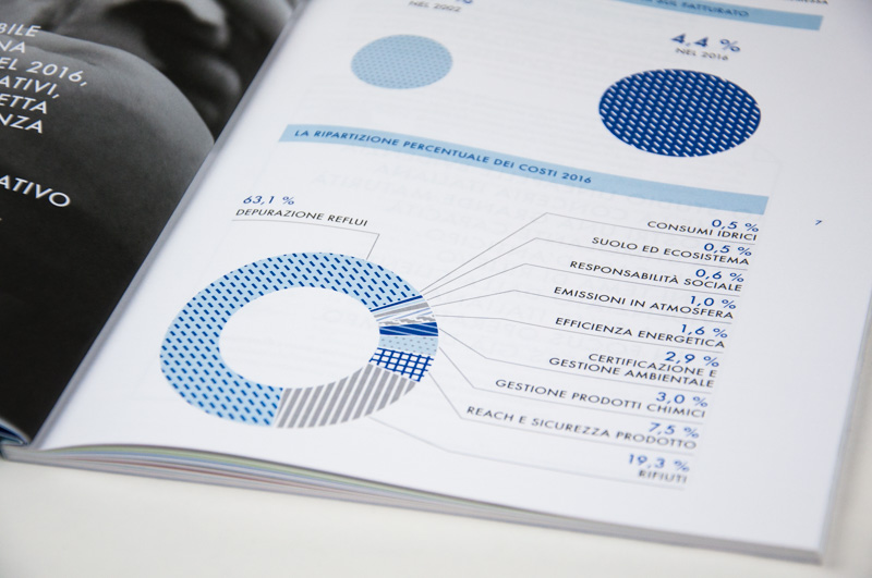 UNIC report