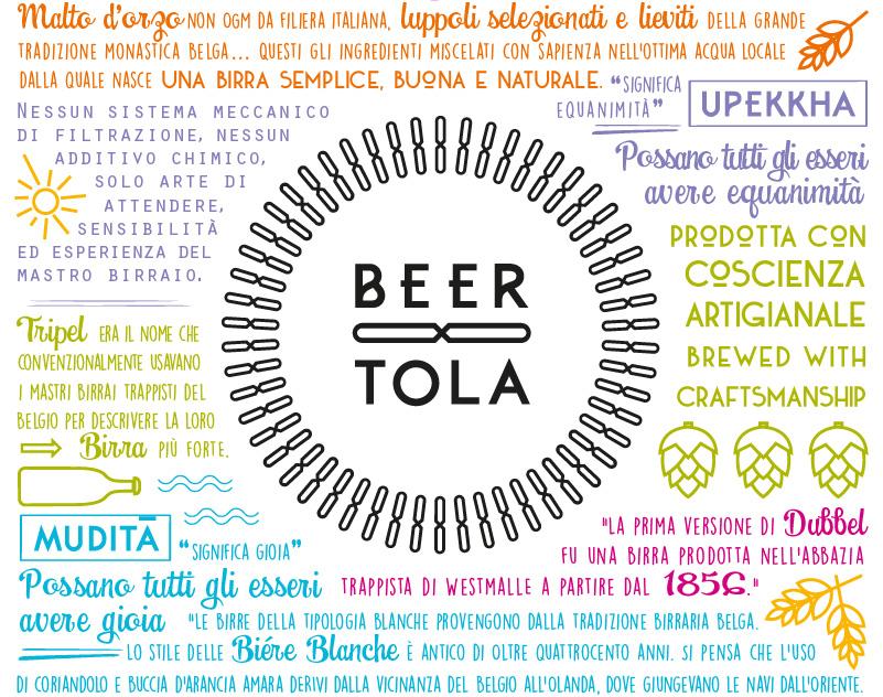 Beertola logo