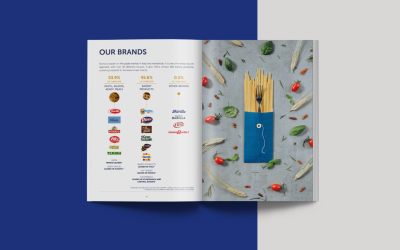 Barilla Sustainability Report 2018
